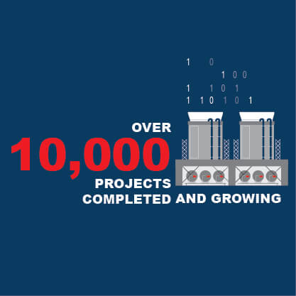 10,000 projects