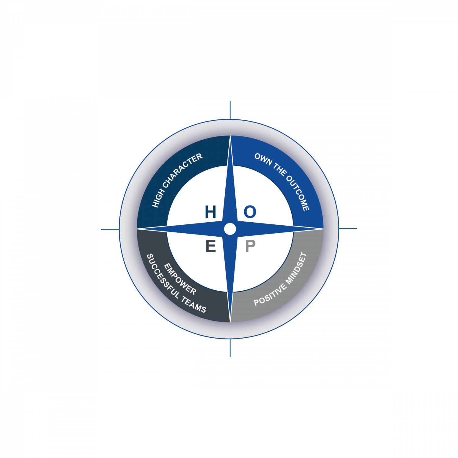 EAD Corporate Compass Hope Message